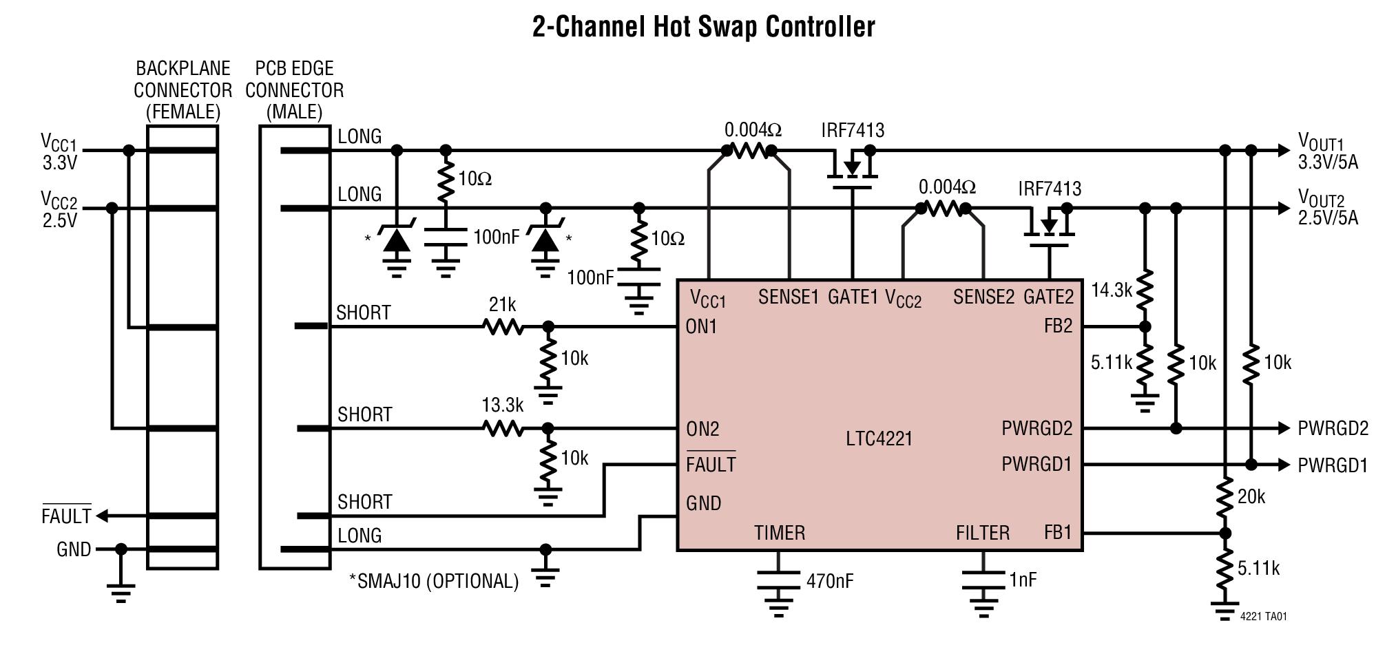 LTC4221 是一款两通道热插拔 (Hot SwapTM) 控制器,允许电路板在带电背板上安全地插入和拔出。该器件采用两个独立的高端栅极驱动器来控制两个外部 N 沟道传输晶体管,可利用电流折返功能来使输出电压斜坡上升,以限制启动期间的浪涌电流。在 GATE 引脚上无需布设外部补偿电容器。对于 2.
