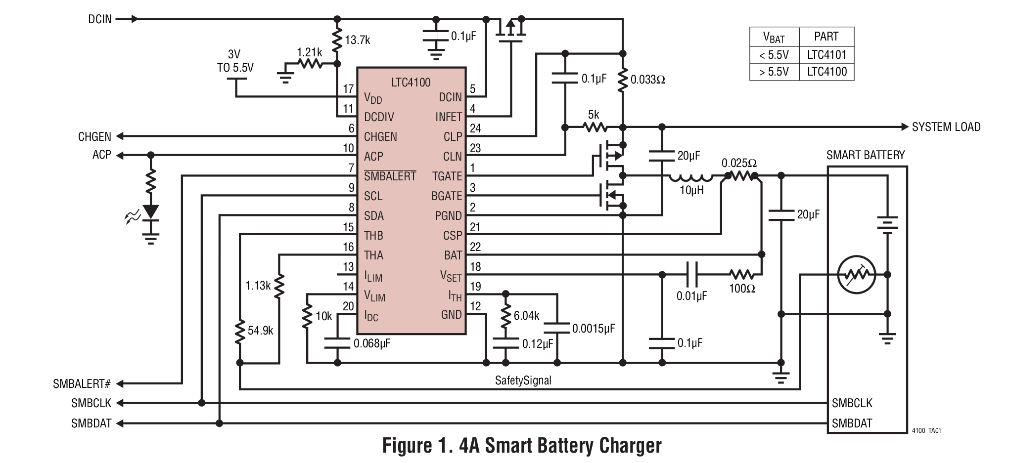 ltc4100是智能电池充电器控制器
