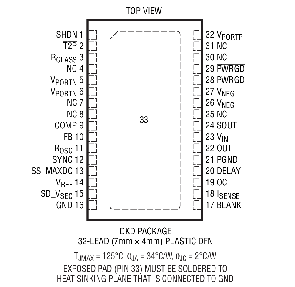 LTC4269-2 是一款集成受电设备 (PD) 接口和电源控制器,具有两事件分级信号传输能力、灵活的辅助电源选项、和一个适合于同步整流正激式电源的电源控制器。这些特点使得 LTC4269-2 成为 IEEE 802.3at PD 应用的理想选择。 PD 控制器具有一个 100V MOSFET,用于在检测和分级期间对电源实施隔离,并提供了 100mA 的浪涌电流限值。该器件还内置了电源良好输出、一个欠压/过压闭锁和热保护功能电路。电流模式正激式控制器容许进行同步整流,从而造就了一款效率极高的绿色产品。L
